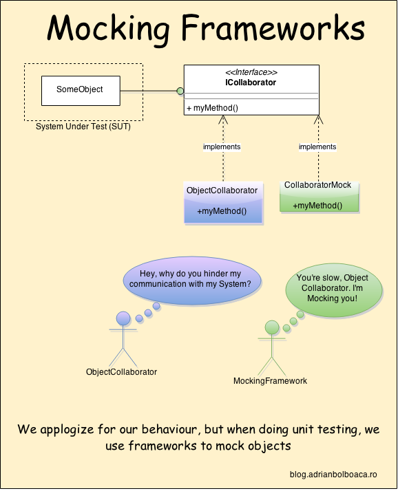Use Mocking Framework on legacy code by Adrian Bolboaca